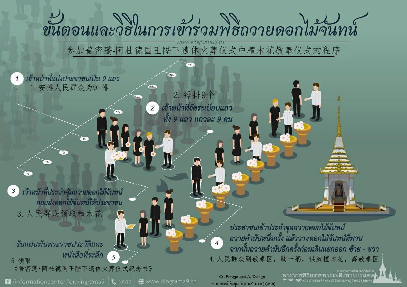 the offering of sandalwood flowers schedule thai chinese Language rama9 of thailand 6